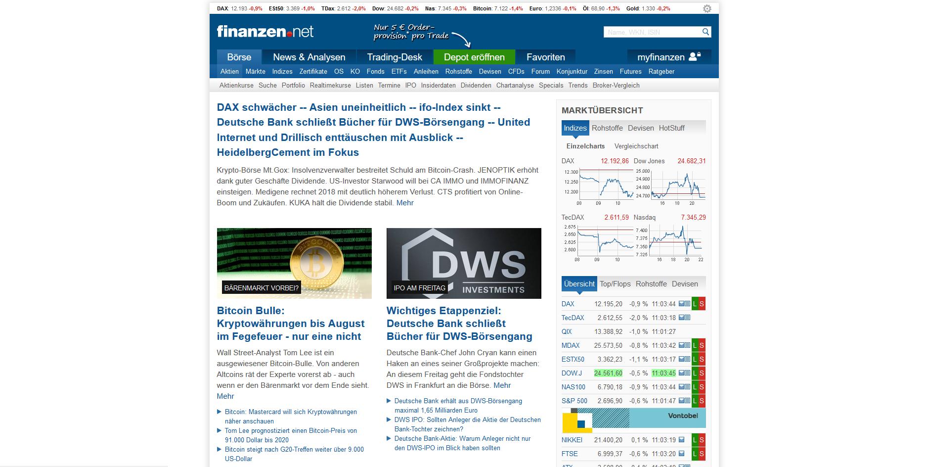 Finanzen Net Wiki